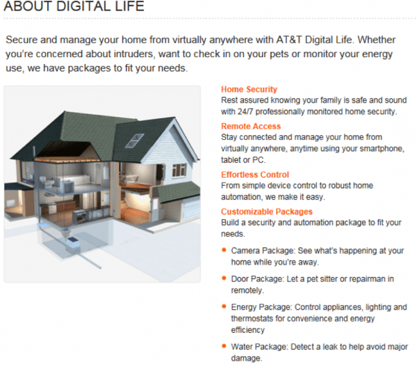 About Digital Life
