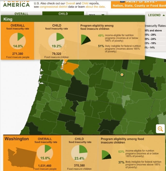 Feeding America stats 2012 King County WA